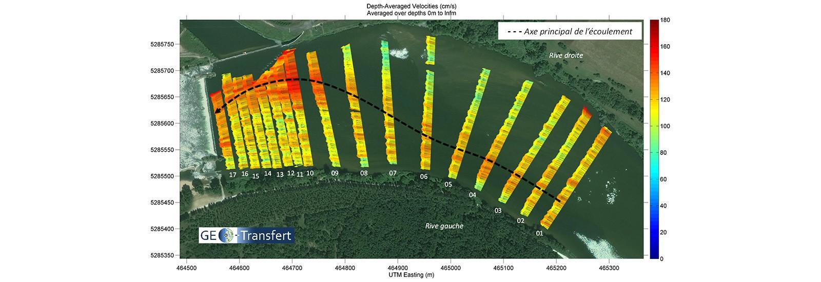Geo-transfert analyse-mesure courant hydro-sedimentaire risques bassins versants